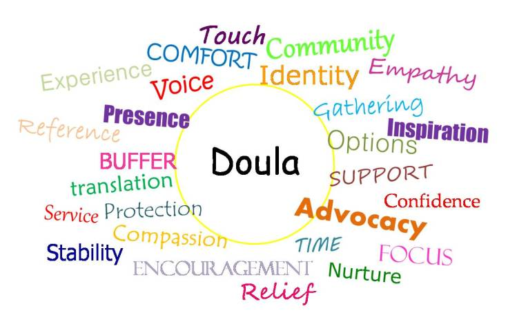 Doula Description