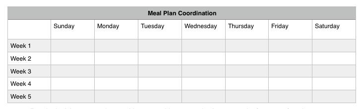 Postpartum Plan Meal Coordination
