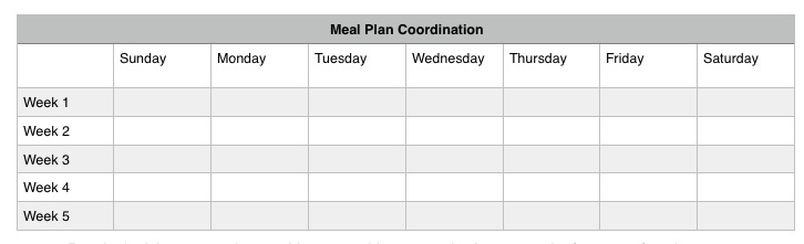 Postpartum Plan Meal Coordination