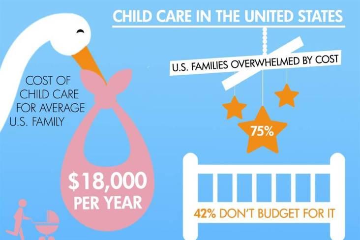 140620-infographic-childcare_47d018a4989cbcc58563a57696430ca9.nbcnews-fp-1200-800